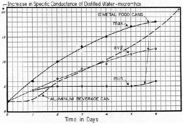 Bilde fra kontroll av kolloidstabilitet gjennom Zeta-potensial av Thomas M. Riddick - Lenke til forsiden av boken
